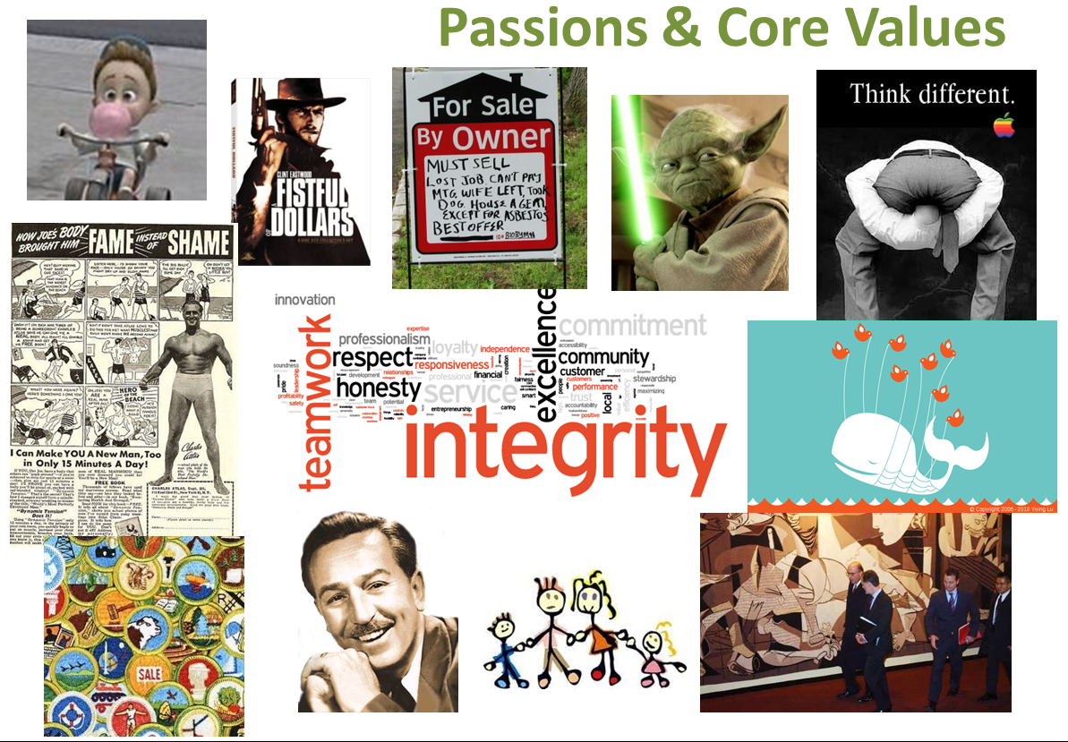 Left of the Dot Core Values